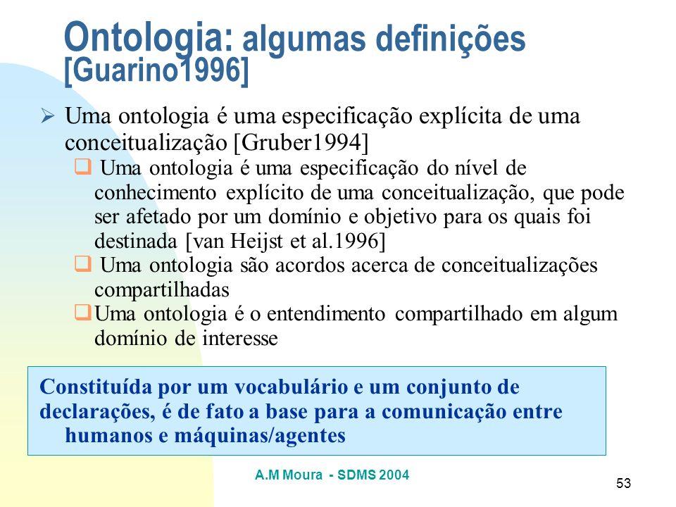 Ontologia: algumas definições [Guarino1996]